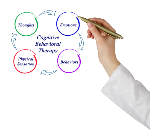 Cognitive-Behavior-Therapy-CBT-treatinganxiety